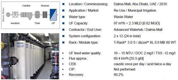 Pressurized Ultra-Filtration
