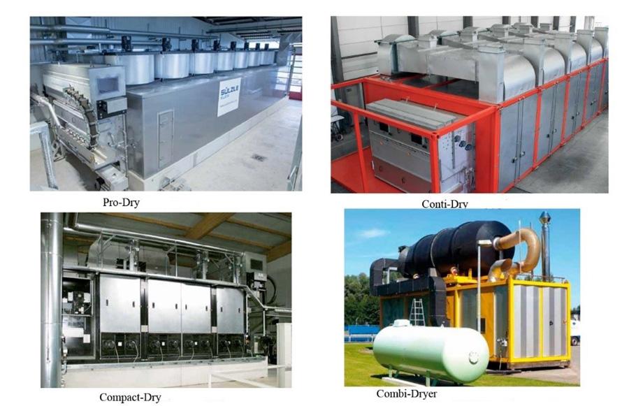Dewatering Equipments
